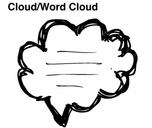 cloud-word-cloud-whiteboard