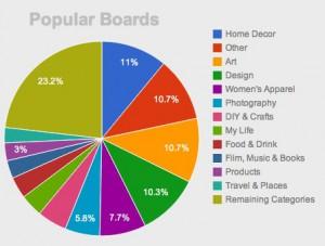 Fanelli_Repinly_Popular Boards