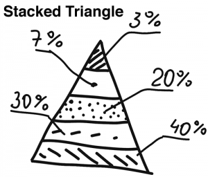 Stacked-Triangle-Whiteboard