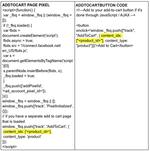 tf-addtocart-pixel