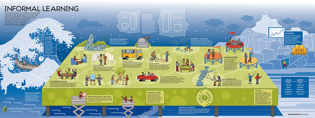 Learning Map Infographics