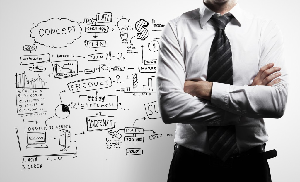 quantify maketing blog