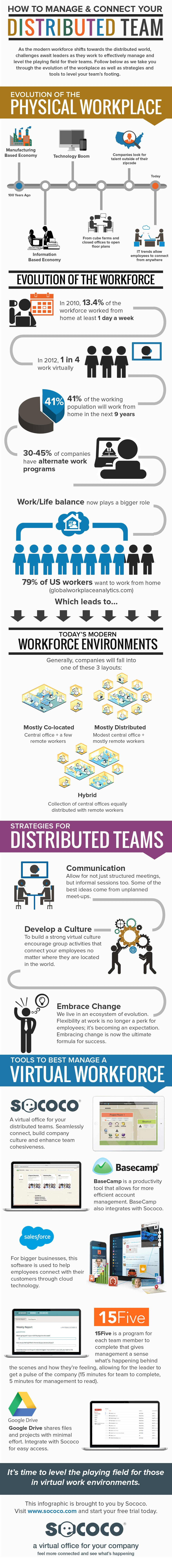 Outsourcing for Small Businesses Infographic