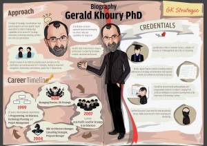 Fanelli_Khoury-Bio  Business Infographic