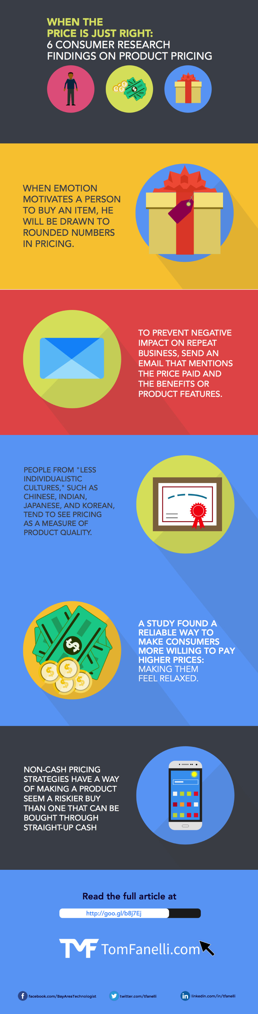 Consumer Pricing Strategies Infographic