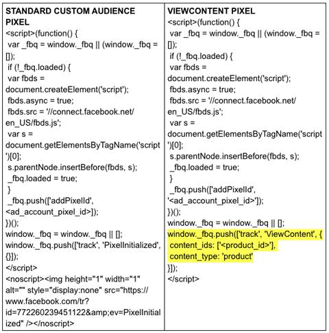 tf-viewcontent-pixel